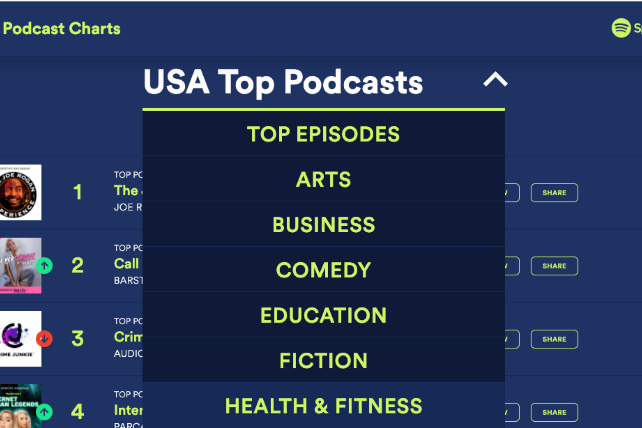 Screenshot of Spotify's new Top Podcasts page