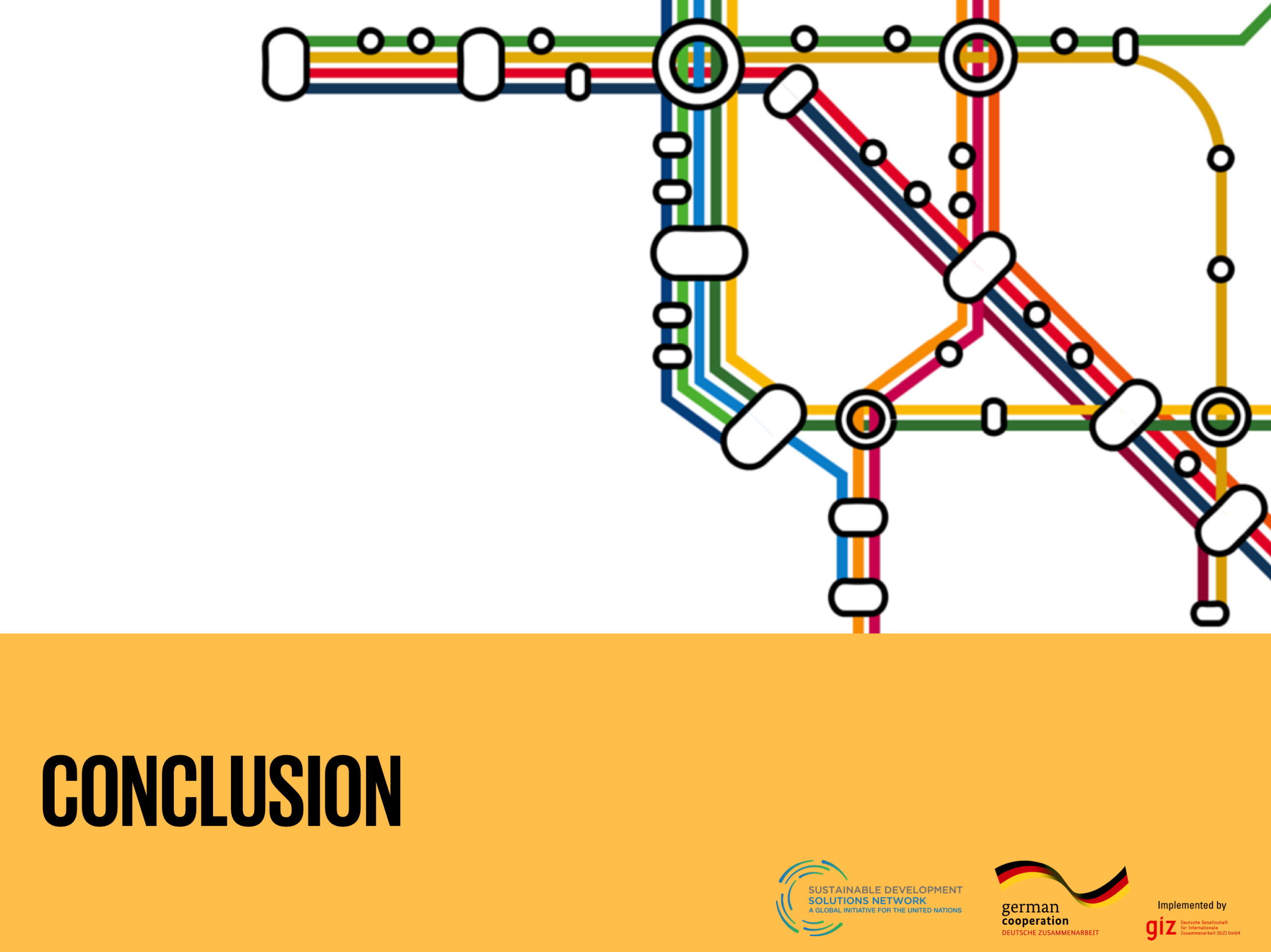Conclusion Sdg Cities Guide
