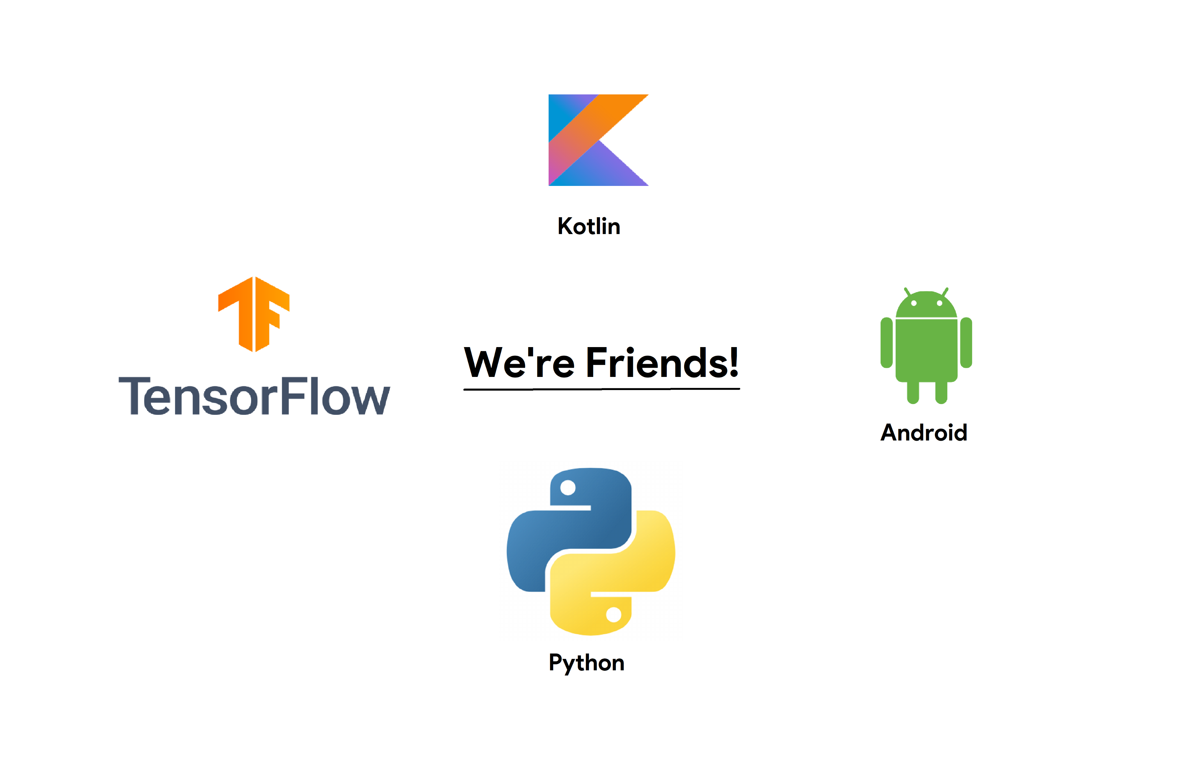 Text Classification in Android with TensorFlow - Towards Data Science