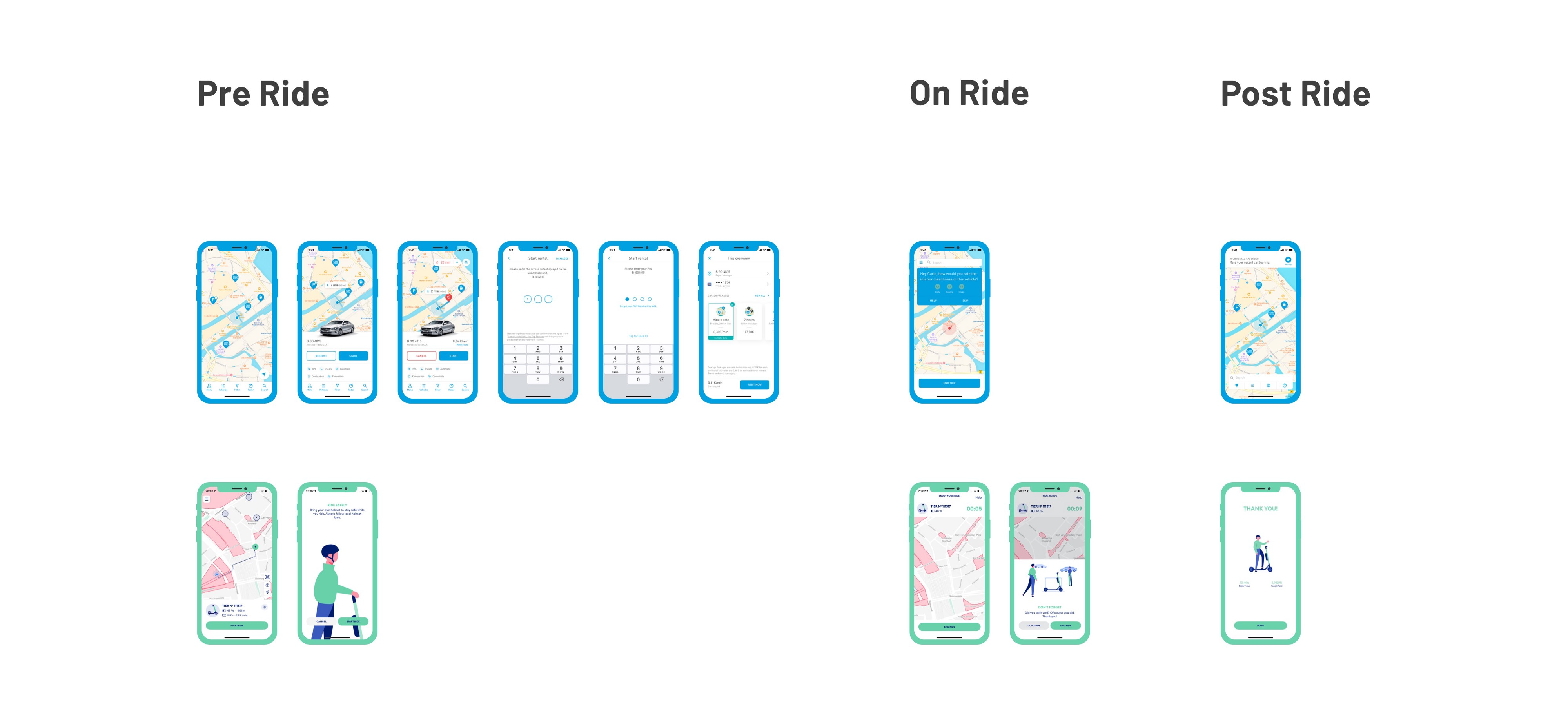 Rearrangement of the rental flow screens into the three categories Pre-, On- and Post-Ride.