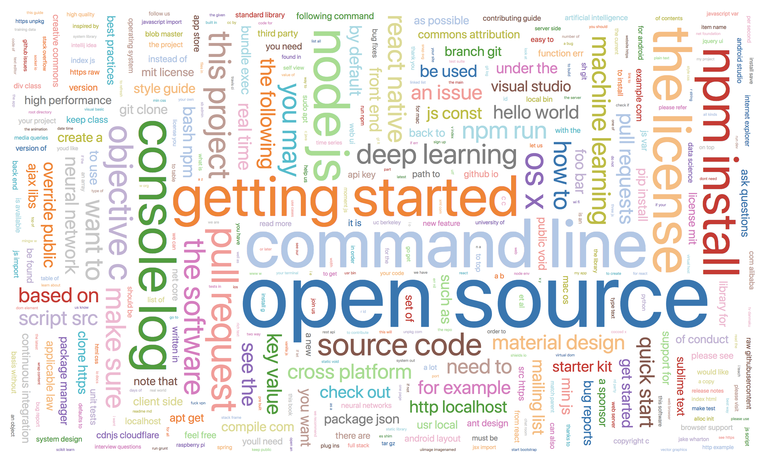 TAG CLOUD JSON - JSTree add image after title using json