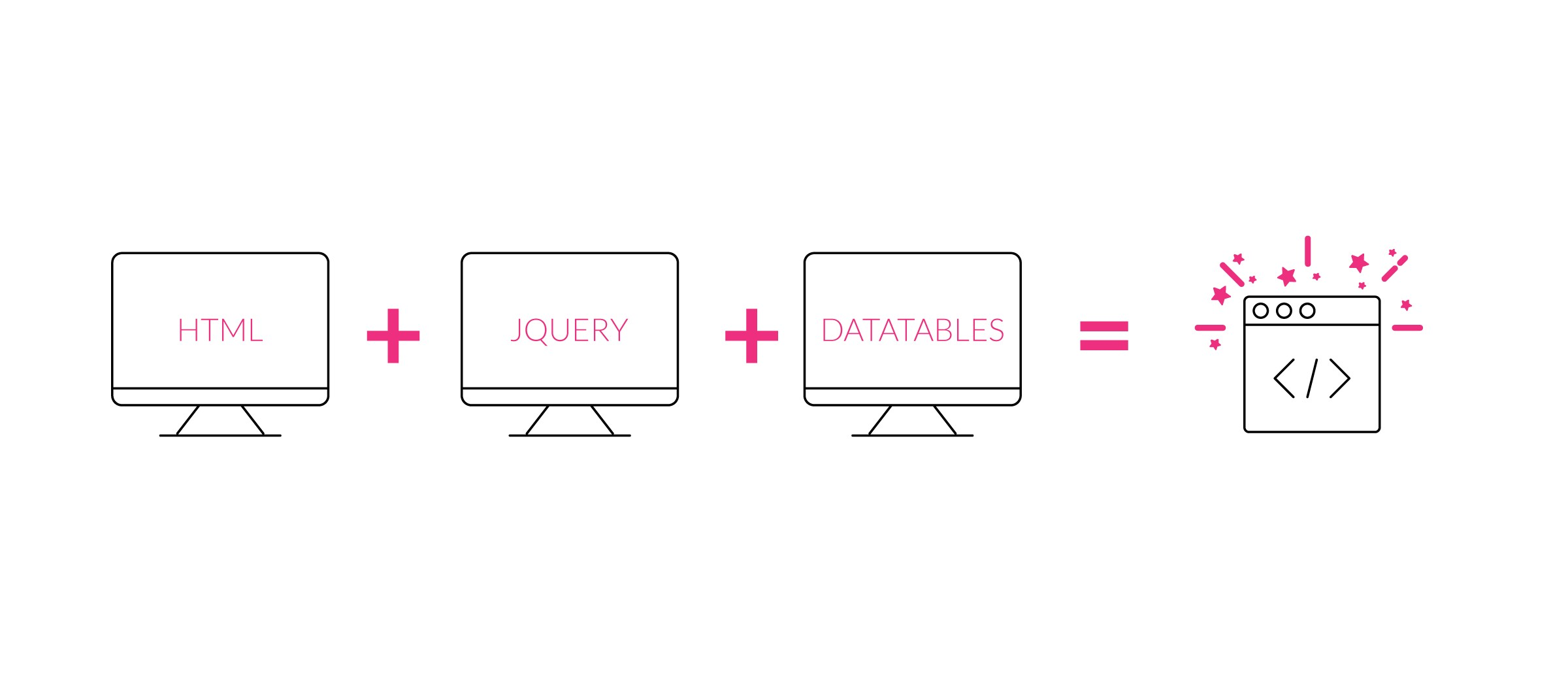 Load DataTables Dynamically in jQuery Tabs - f1studioz Insights