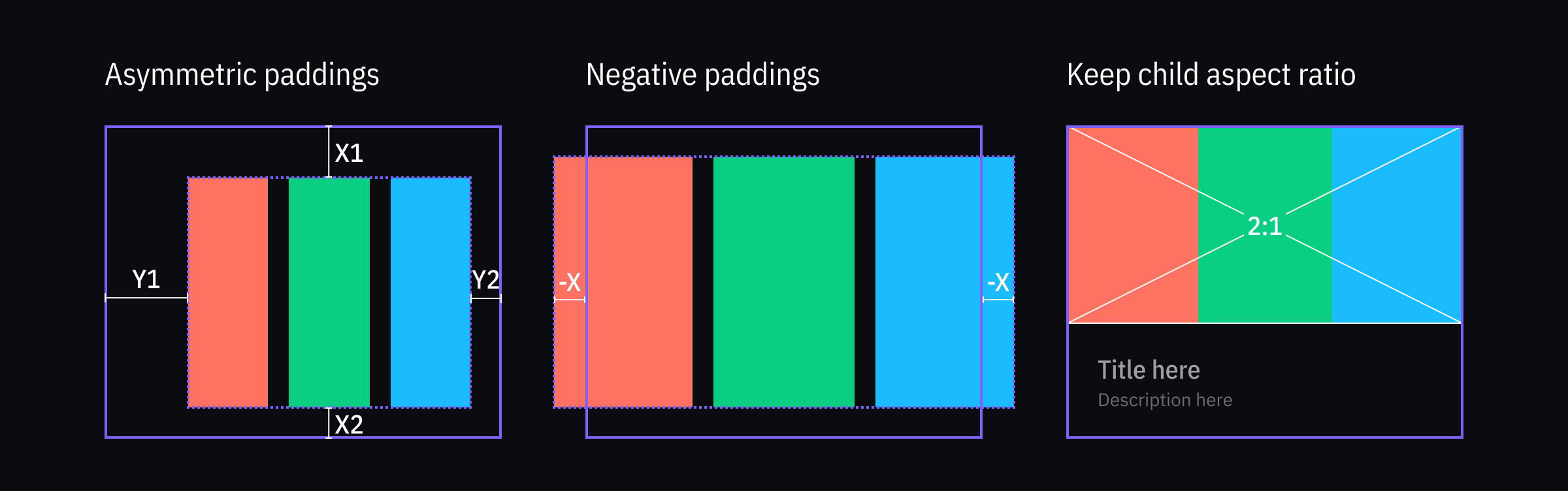 Needed features: asymmetric paddings, negative paddings and fixed aspect ratios.