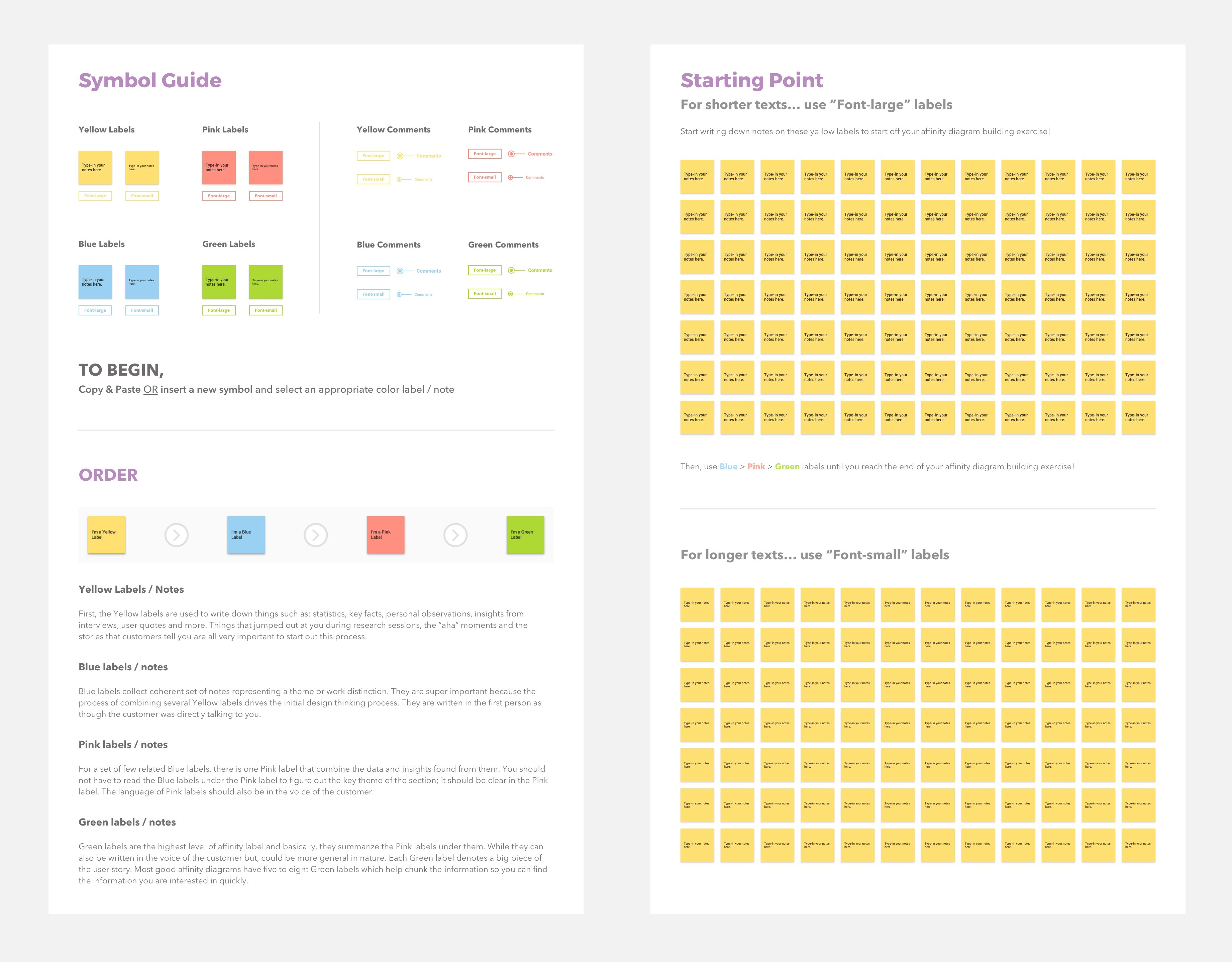 """Free Sketch Template for building a meaningful """"Affinity Diagram"""