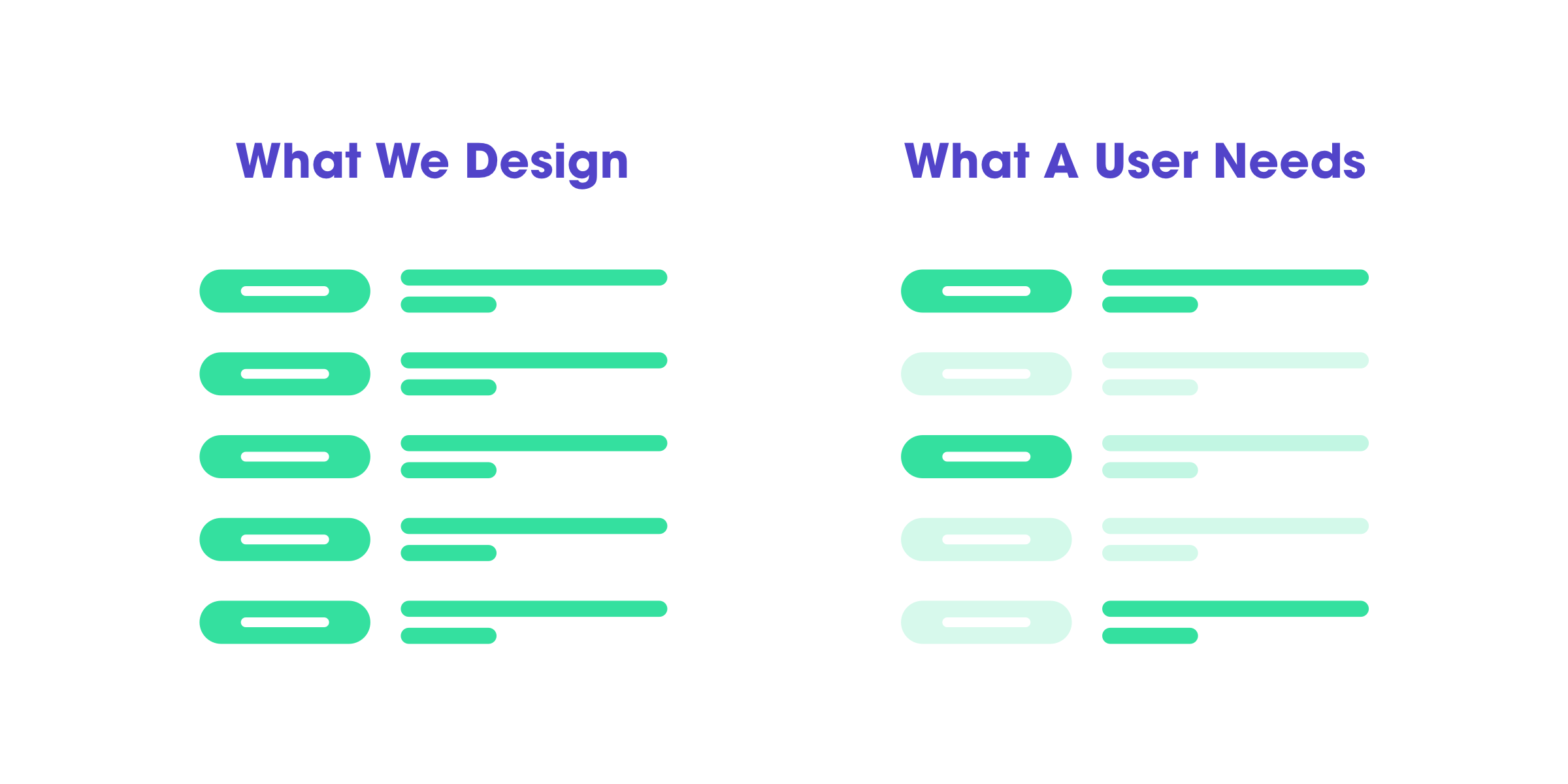 10 Small Design Mistakes We Still Make - UX Planet
