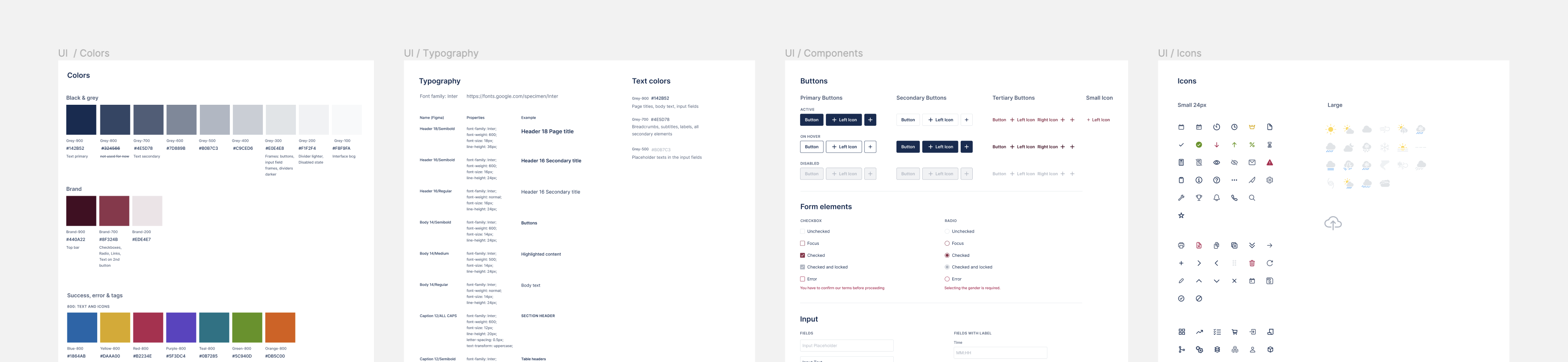 A screenshot from the design system in figma