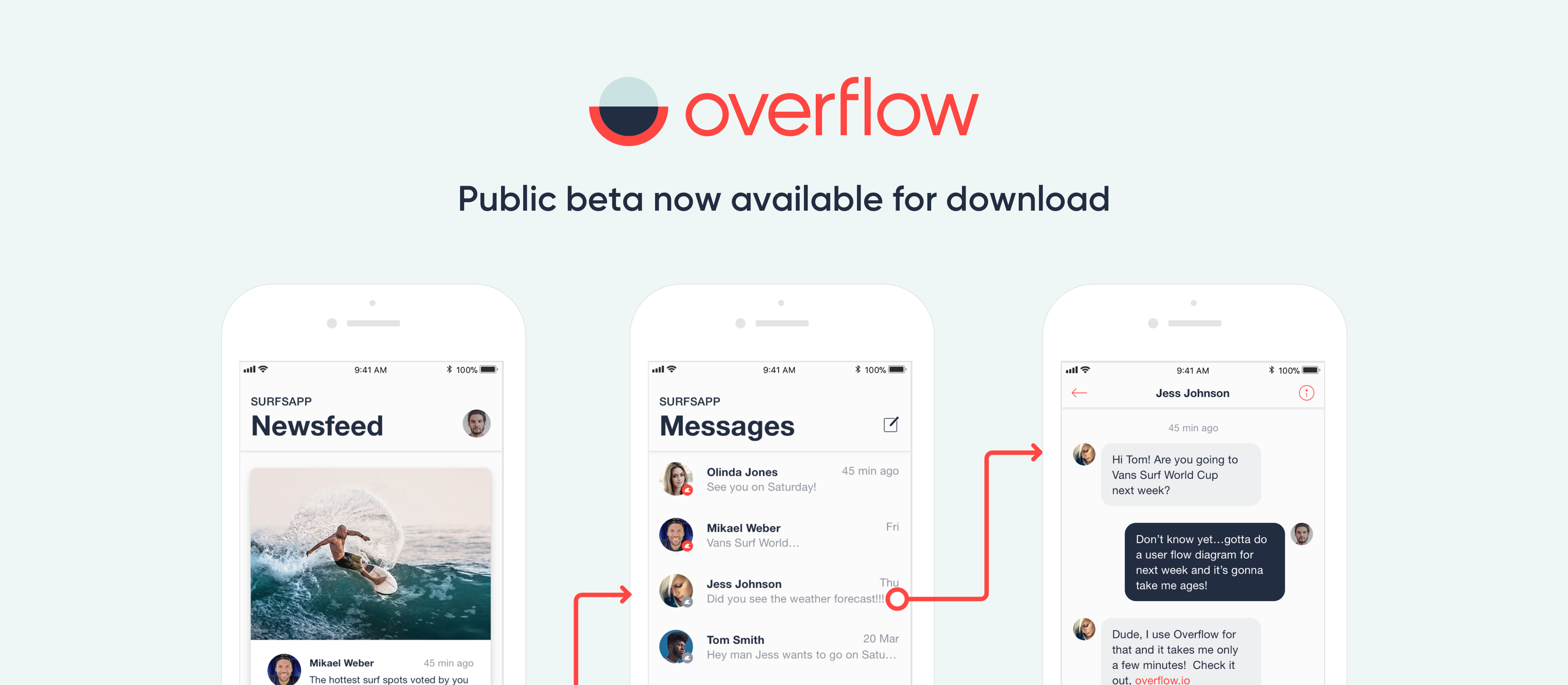 Overflow — the world's first user flow diagramming tool tailored for