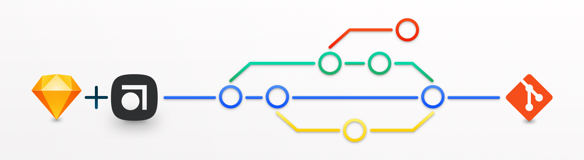 Git repository for designers as you've never seen: Abstract (+ Sketch)
