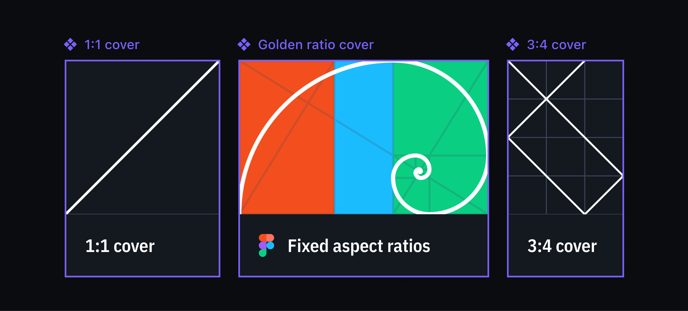 Figma components with fixed aspect ratios