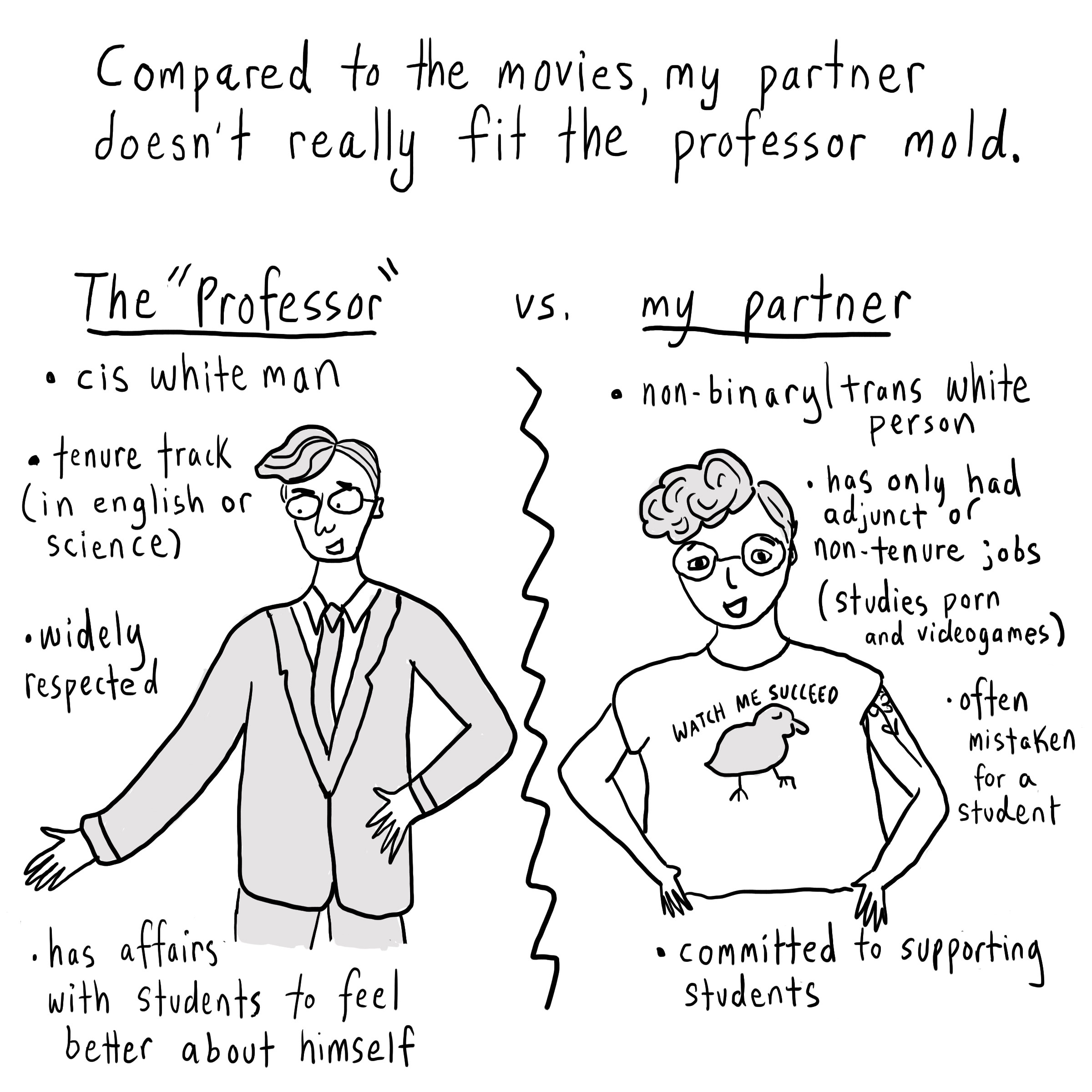 Text: Compared to the movies, my partner doesn't really fit the professor mold. [A middle-aged man in a suit and a queer person with tattoos separated by a vertical line.] The professor: cis white man, tenure track (in English or science), widely respected, has affairs with students to feel better about himself. My partner: nonbinary/trans white person, has only had adjunct or non-tenure jobs (studies porn and video games), often mistaken for a student, committed to supporting students.