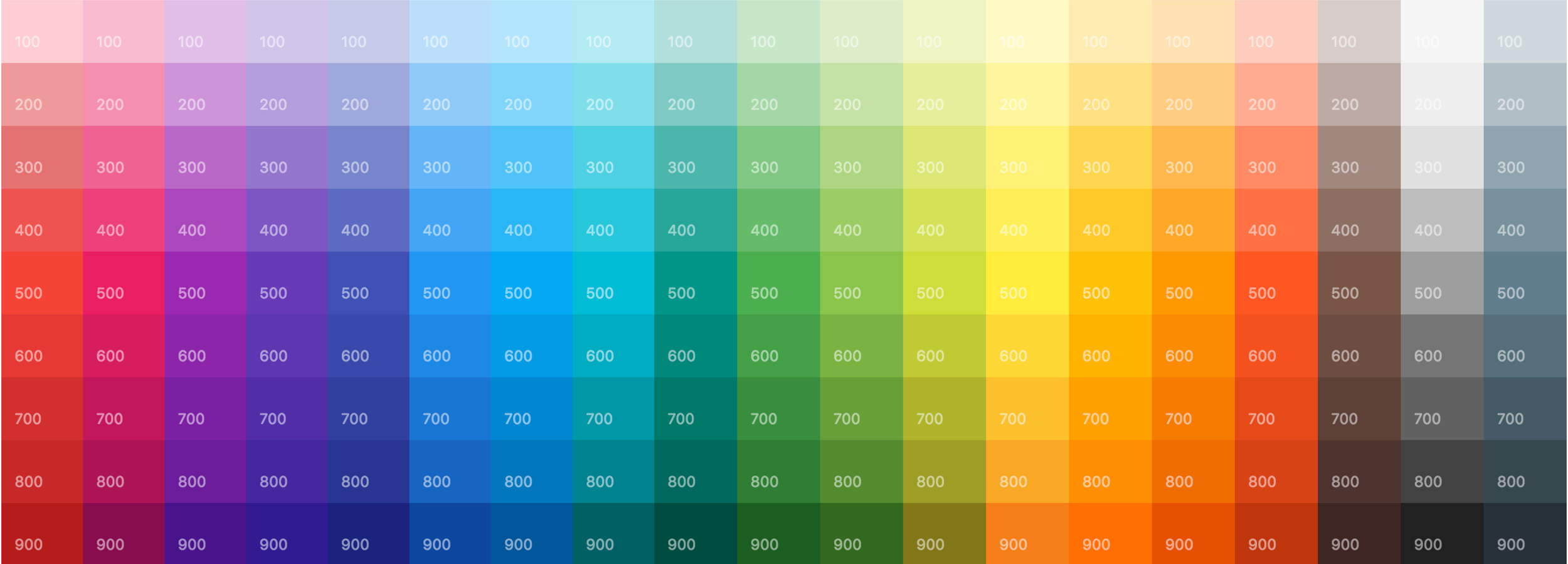 Android : Colors and Multiple Themes - Vinit Agrawal - Medium