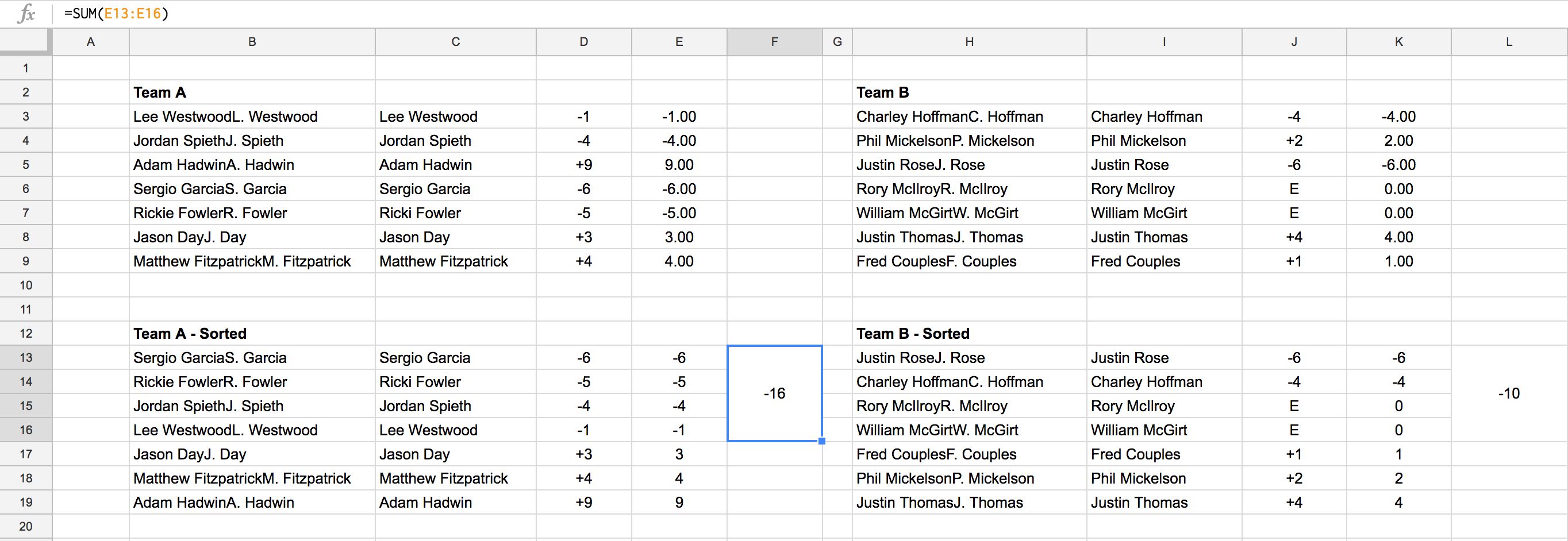 How to run an automated sports pool in a spreadsheet