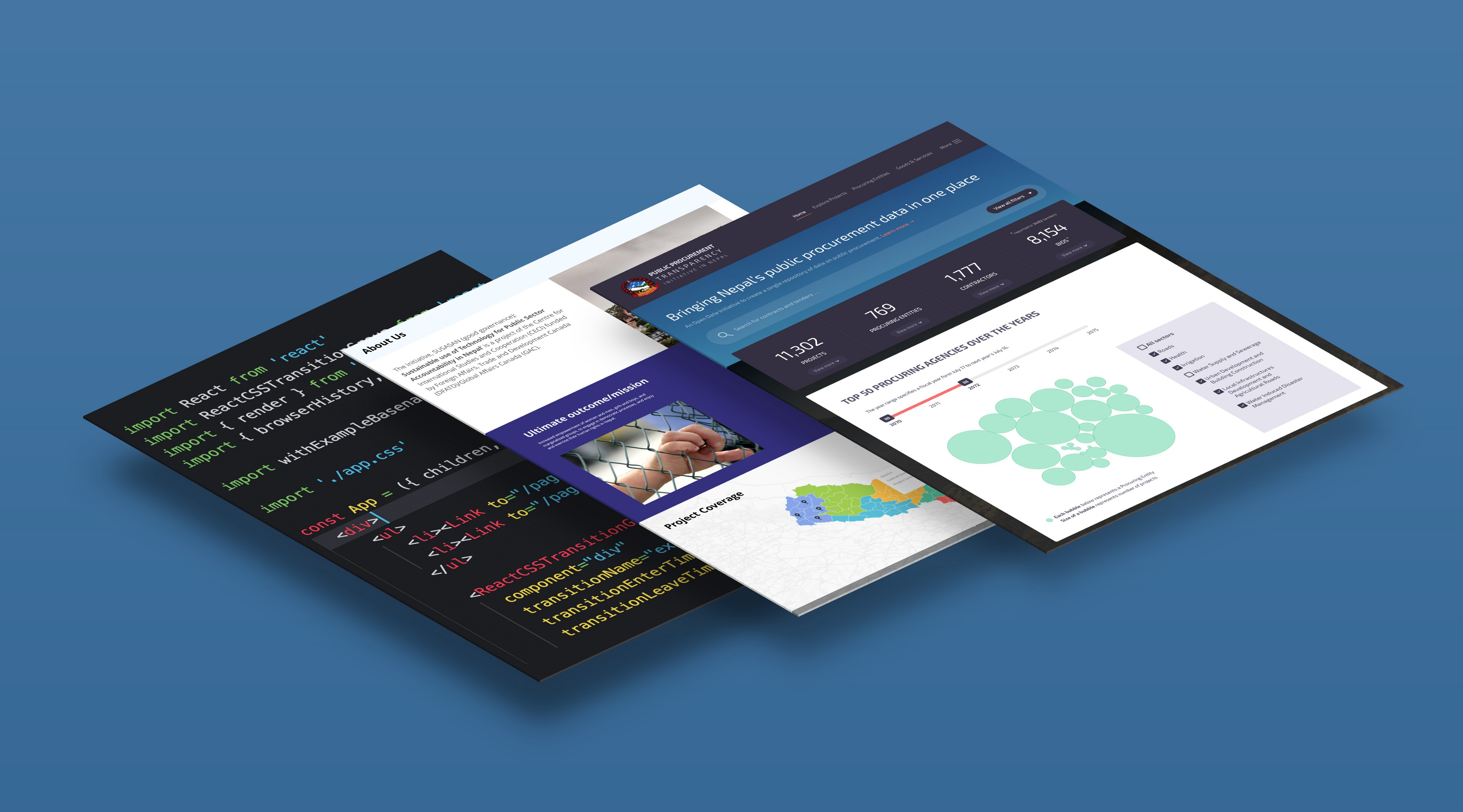 CSS Modules with React: The Complete Guide - YoungInnovations' Blog