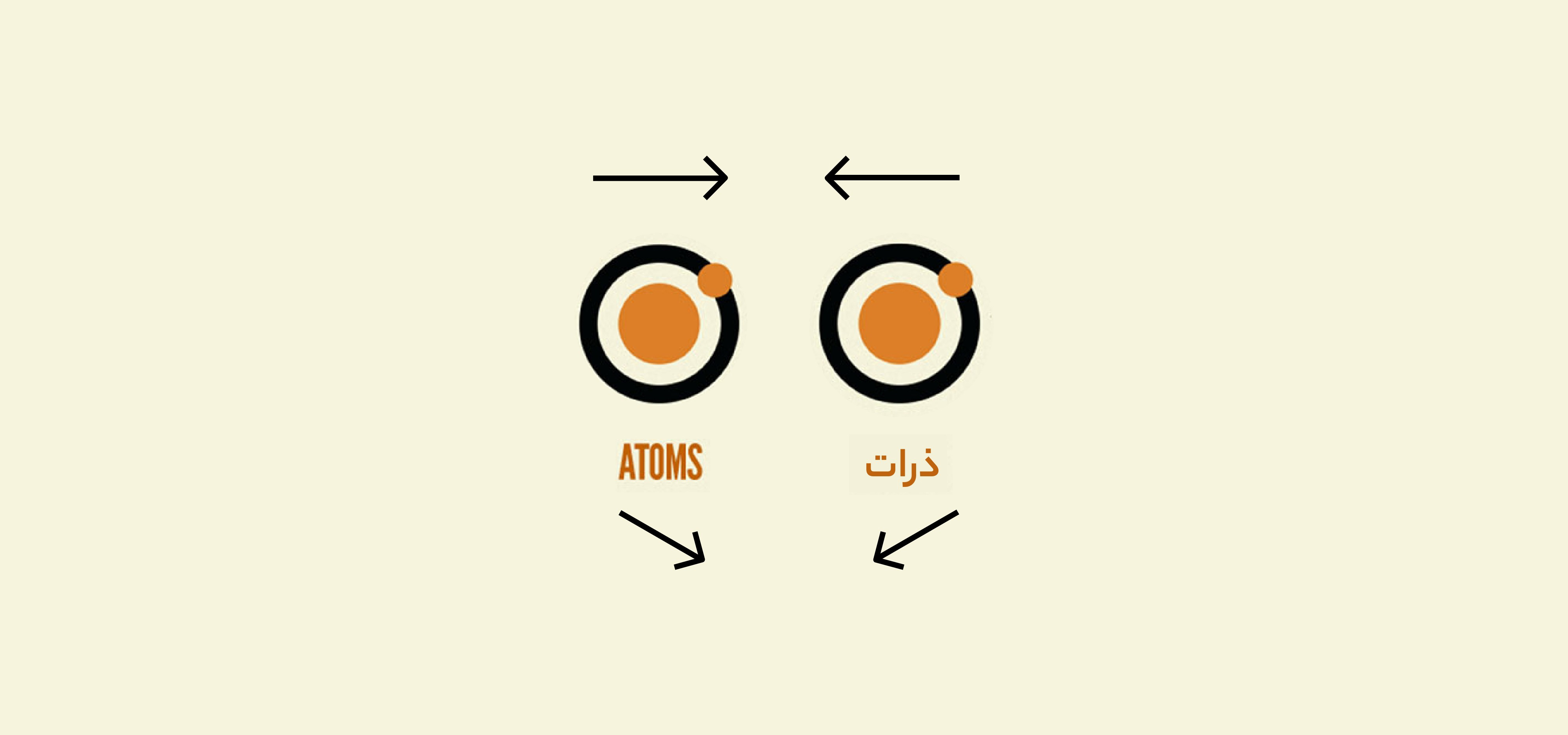 Description: An atom  mirrored from Atomic design methodology; with two mirrored arrows: one arrow from left to right mirrored right to left, another arrow from up-left to right-down mirrored up-right to left-down. Two texts under each atom: one 'ATOMS' written in English, another 'ذرات' written in Arabic (means 'atoms')