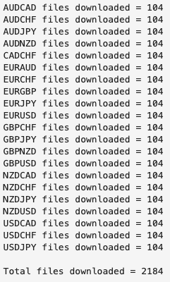 "How and why I got 75Gb of free foreign exchange ""Tick"" data"