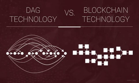 DAG Will Become the Future of Crypto