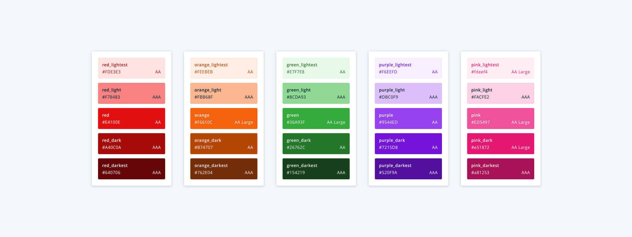 Here's What You Need to Know About Color Accessibility in