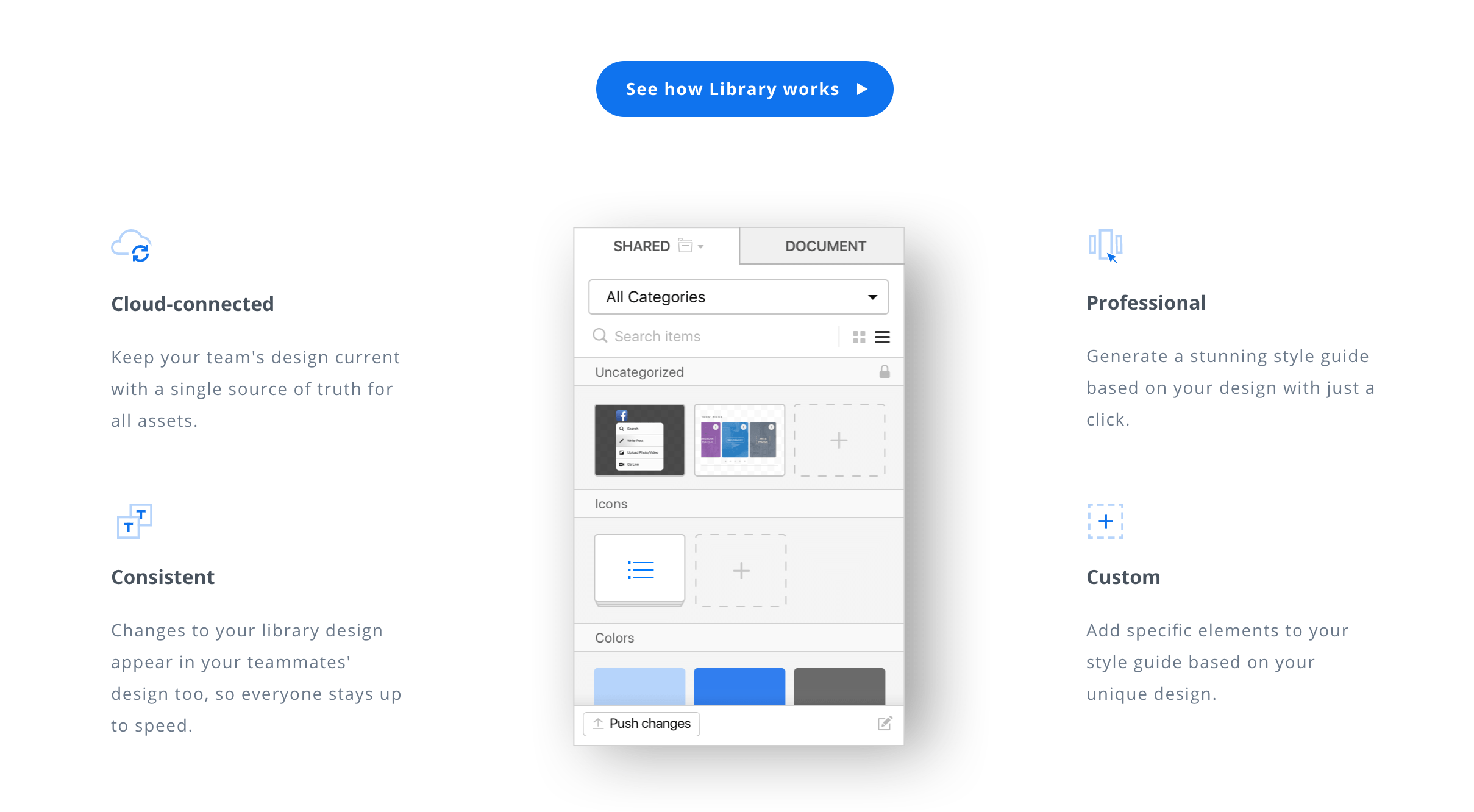 Shared libraries: which one to use? - UX Collective