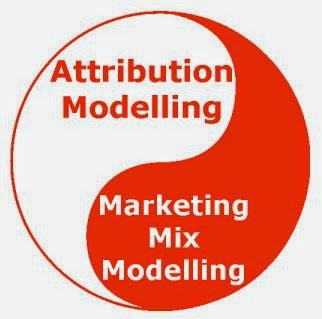 understanding the difference between digital attribution and media mix modeling