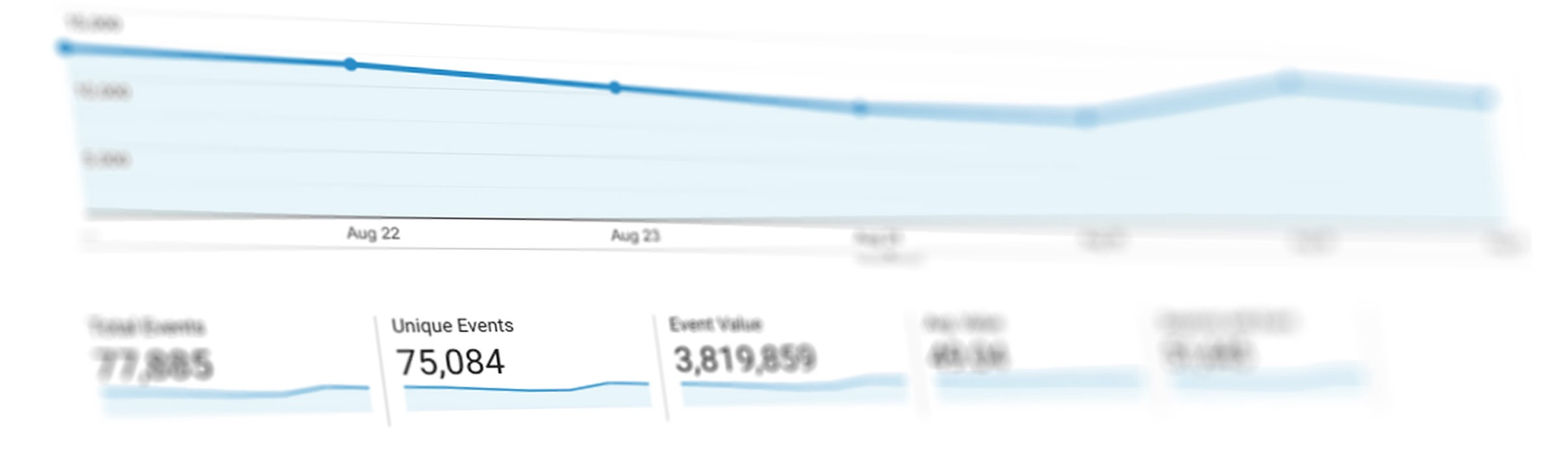 August 4 2020 Events.Tracking Custom Events With Google Analytics In 2020