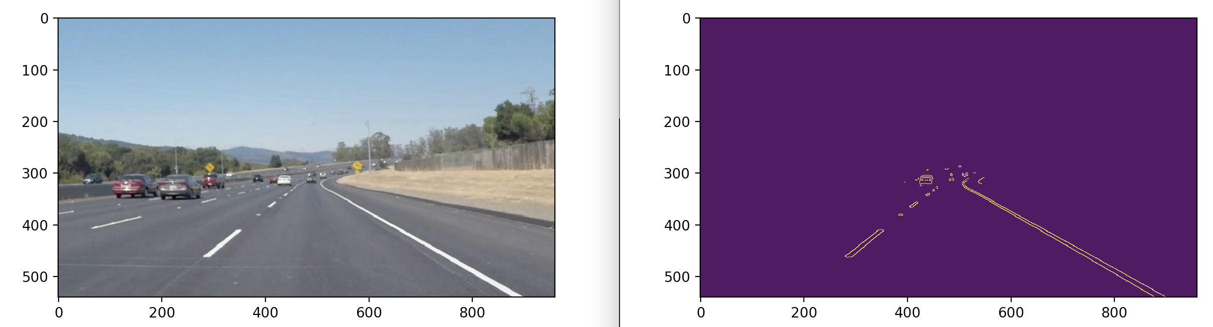 Simple Lane Detection with OpenCV - Matt Hardwick - Medium