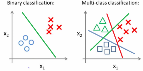 Tips and Tricks for Multi-Class Classification | by Mohammed Terry-Jack | Medium