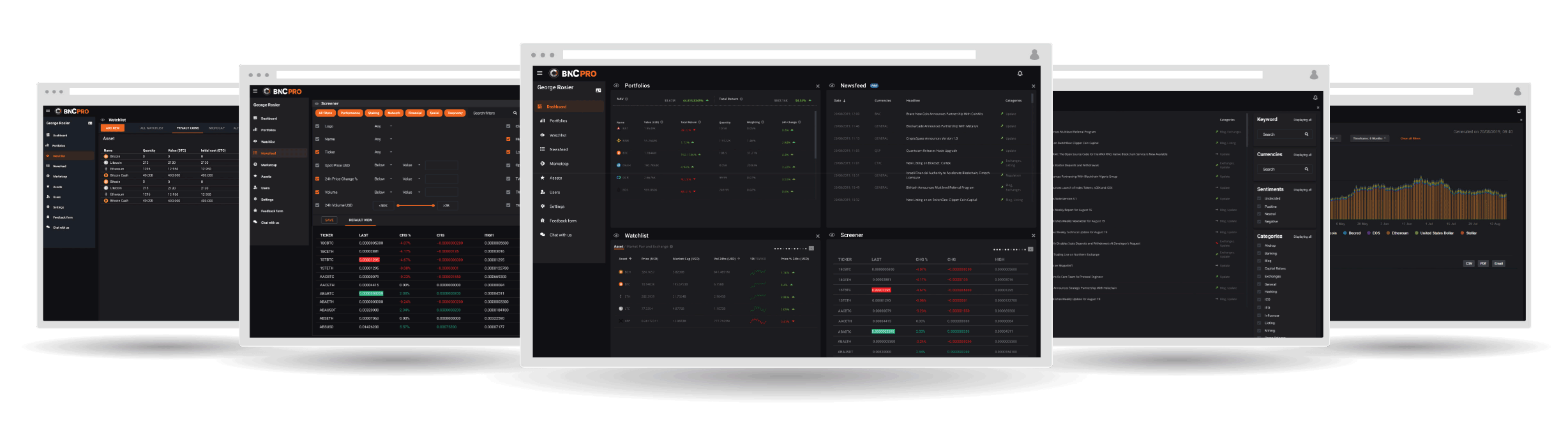 BNC Pro is an all-in-one Digital Wealth Management platform