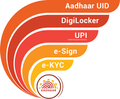 India's IndiaStack layered architecture based on India's Unique Digital Identity System—Aadhar with separate layers for Electronic Document storage, Unified Payment Infrastructure for digital payments, e-Sign for electronic signatures, e-KYC for electronic Know Your Customer services.