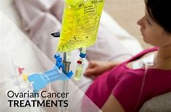 Ovarian Cancer Let S Nip It In The Bud By P53 Cancer Clinic Medium