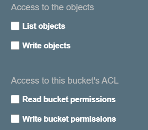 ACL Permissions
