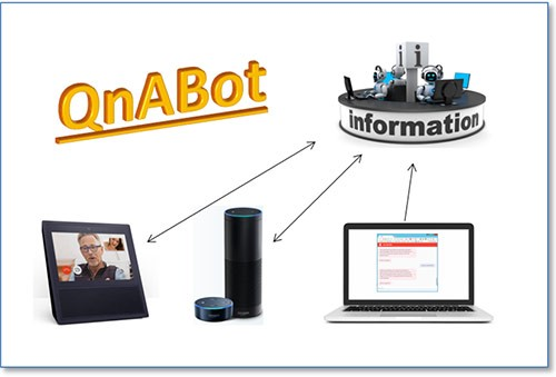 A Review of Amazons Q&A Bot - Chatbots Life