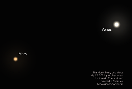The relative positions of Venus and Mars near closest approach.