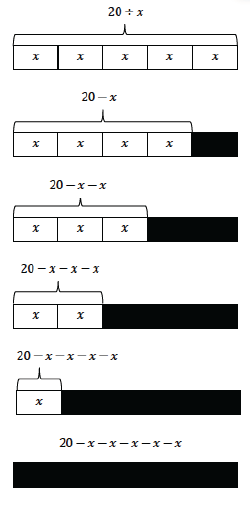 Teaching Order of Operations Through the Relationships of