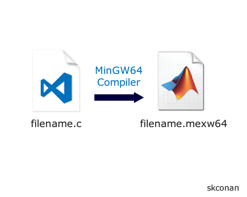 MATLAB] Compile C/C++ to MEX file with MinGW-w64 - supakit