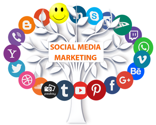 Global Social Media Marketing (SMM) Company Services Market Size ...
