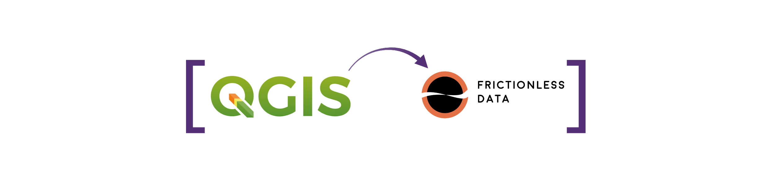 QGIS logo with arrow pointing towards Frictionless Data logo in brackets.