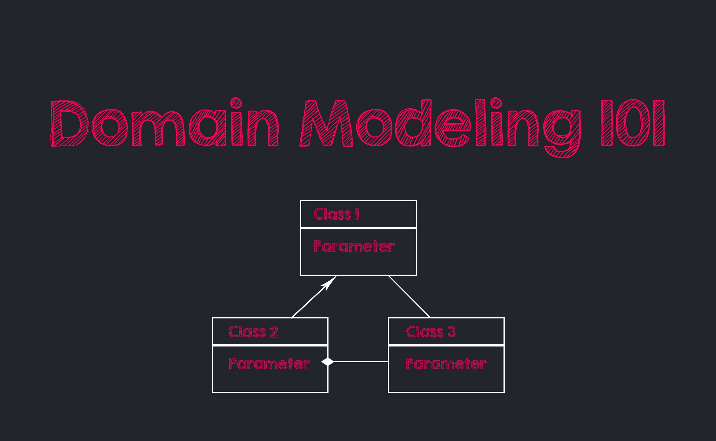 A Brief Introduction To Domain Modeling By Oleg Chursin Medium