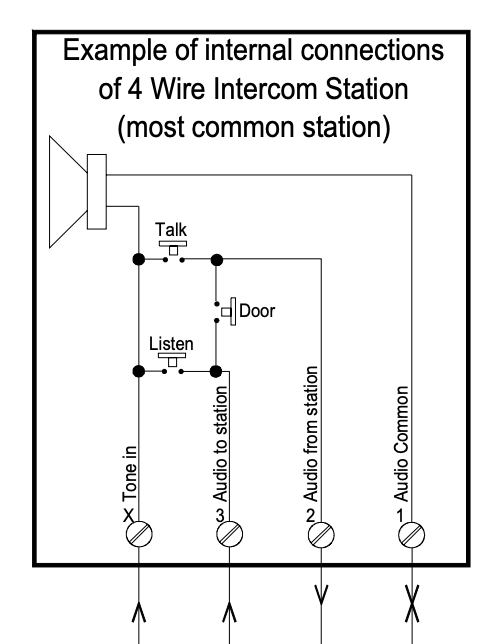 [SCHEMATICS_44OR]  Connecting an Apartment Door Buzzer to a Smarthome Hub | by Chris Whong |  Medium | Intercom Wiring Diagram |  | Medium