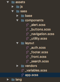 How to structure your sass within a Laravel application?