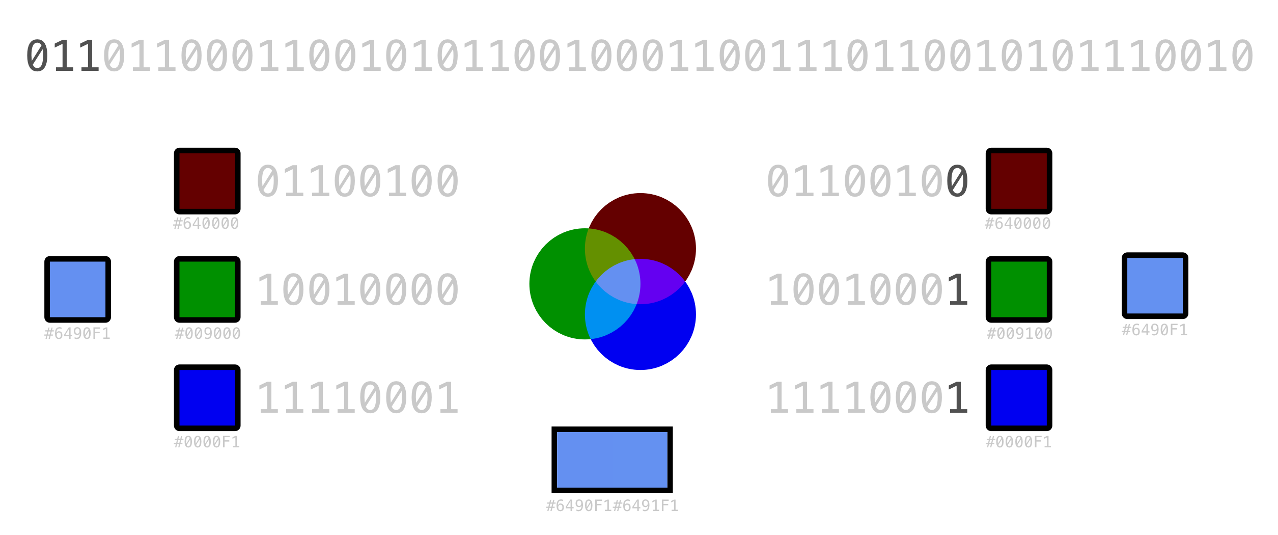 Steganography — LSB Introduction with Python — Part 1