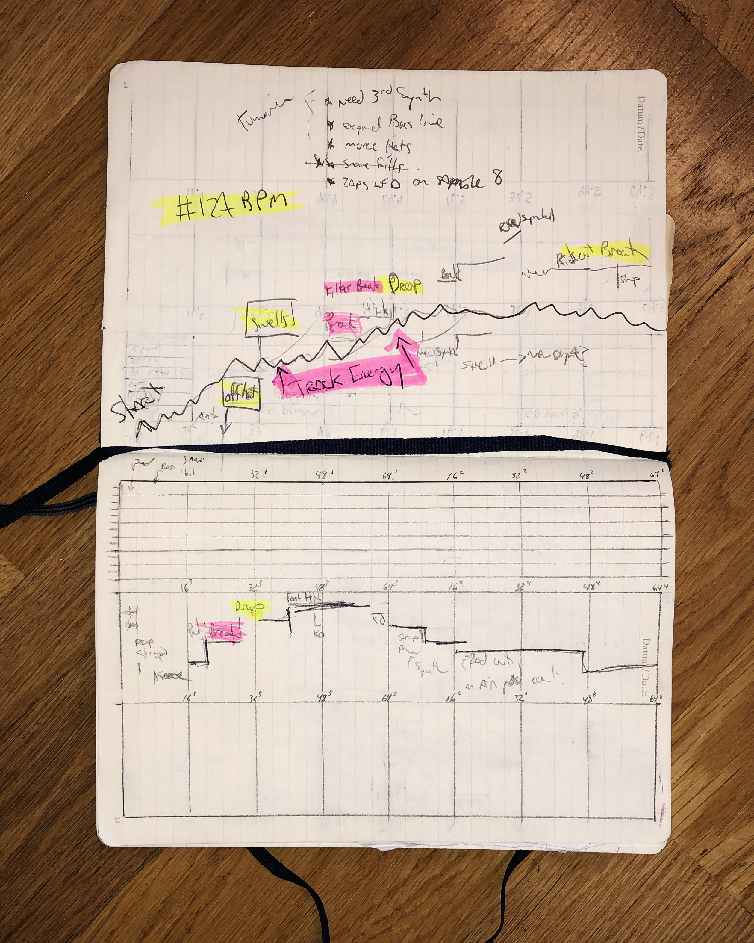 a notebook with sketches of a house music outline.