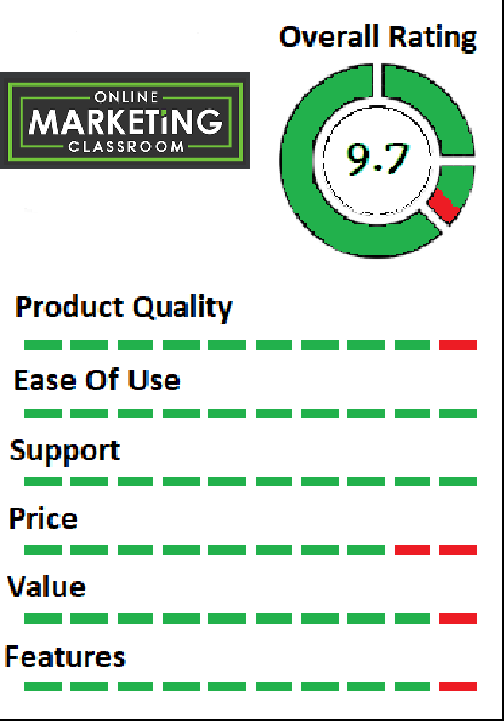 Online Business Online Marketing Classroom Price N Features