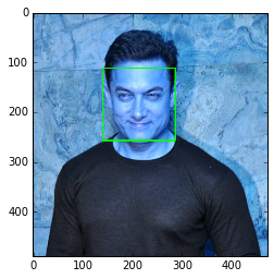 Face recognition with Keras and OpenCV - Above Intelligent