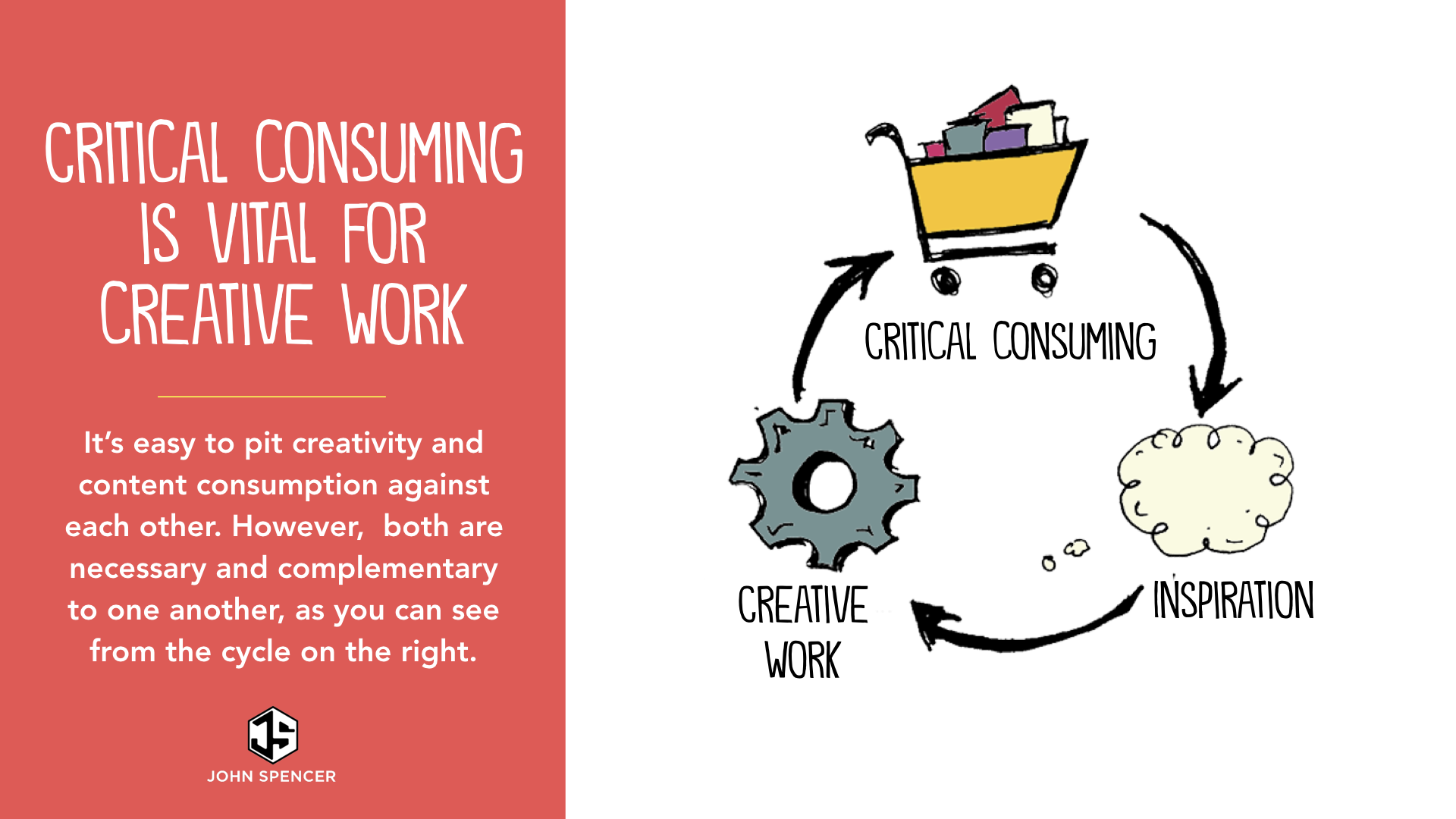 The Surprising Truth Behind Creating and Consuming   by John Spencer    Creativity Illustrated   Medium