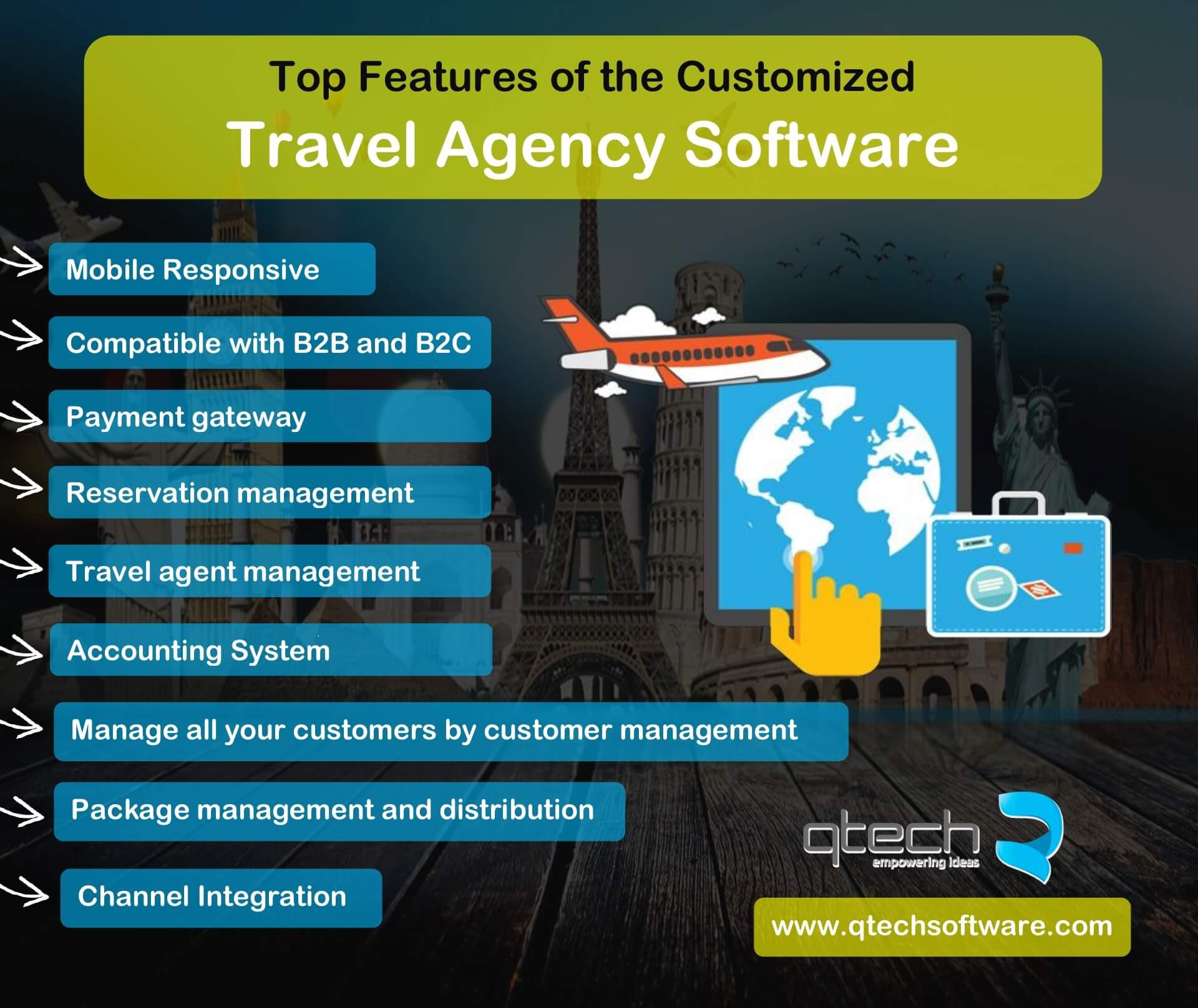 Top Features of the Customized Travel Agency Software