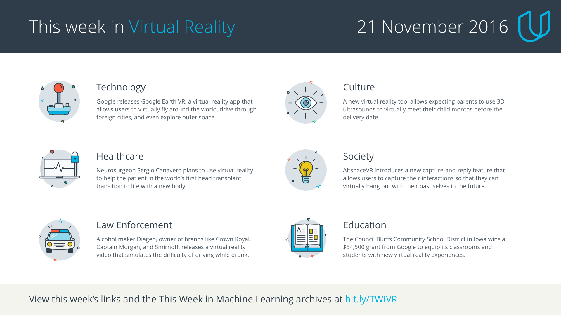 This Week in Virtual Reality, 21 November 2016 - Udacity Inc