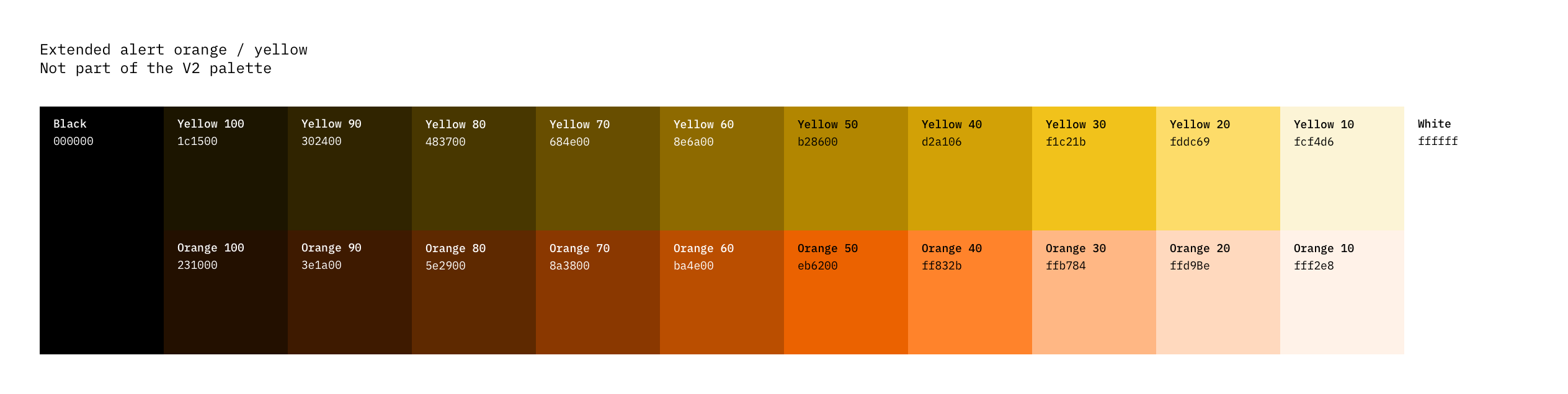 Two rows of 10 squares showing all shades of the extended yellow and orange palette