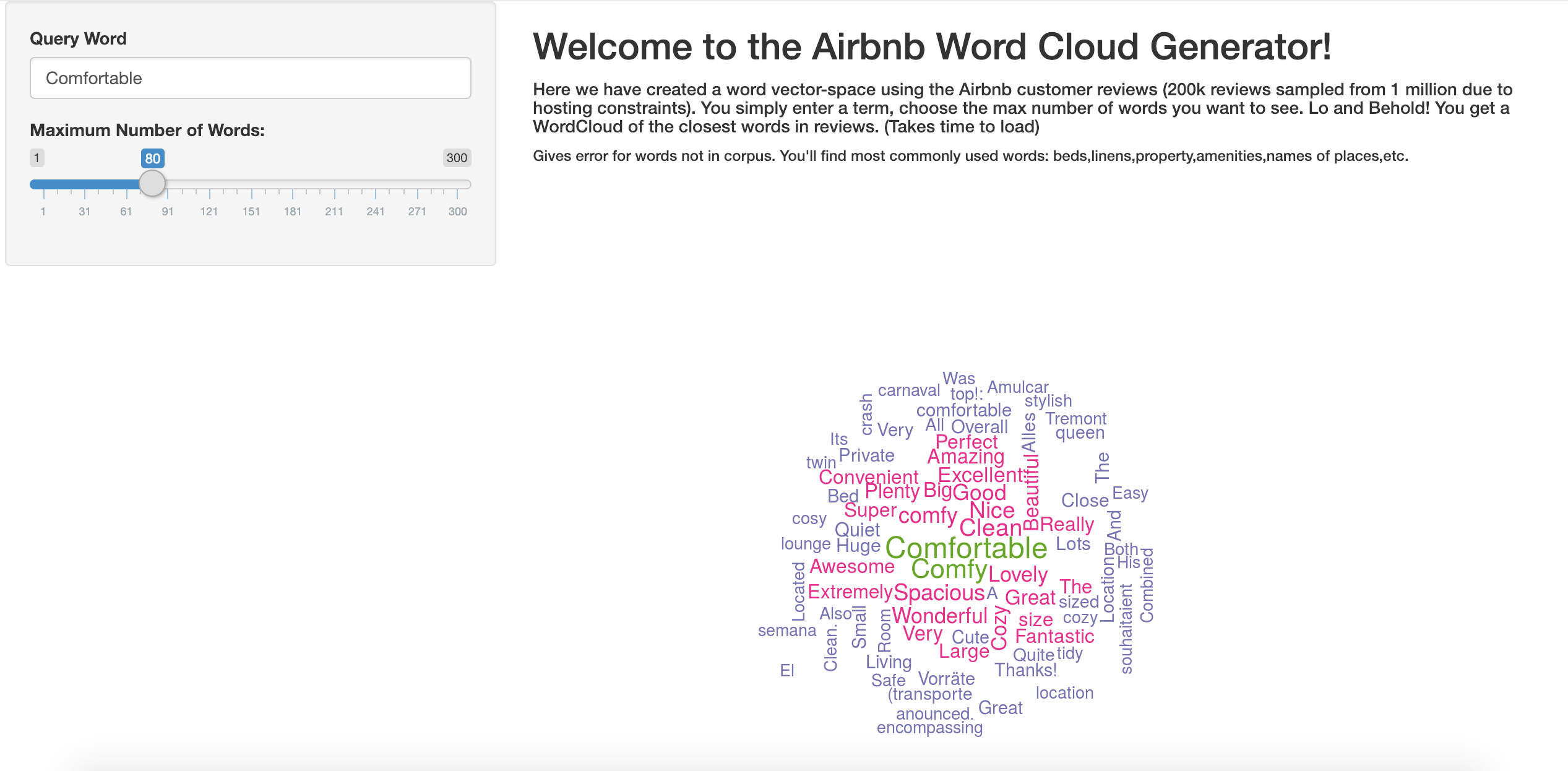Airbnb Rental Listings Dataset Mining - Towards Data Science