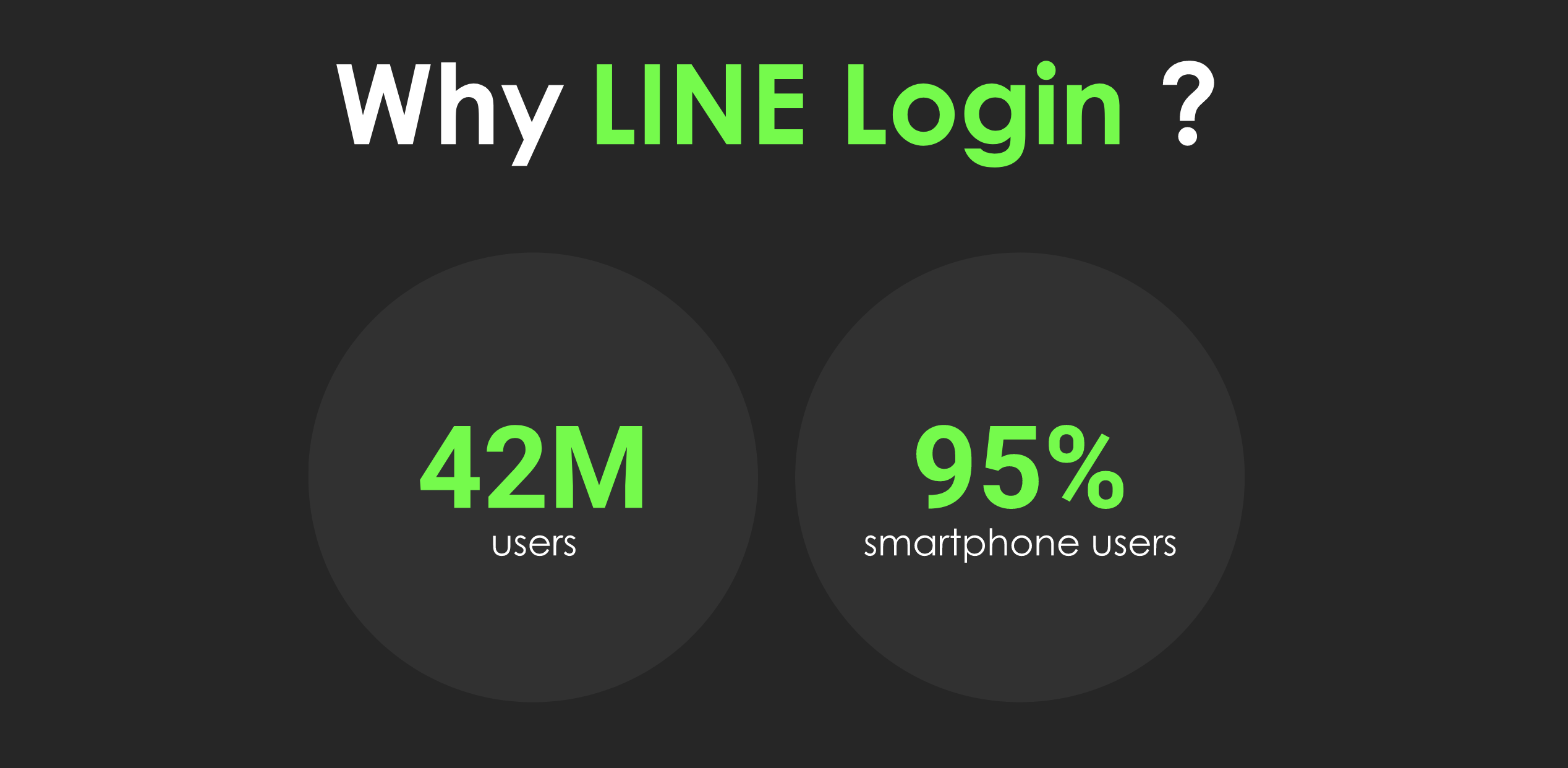 สร้างระบบ Firebase Custom Authentication ด้วย LINE Login v2 1