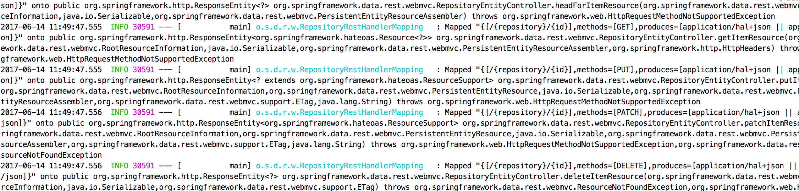 Building Microservices with Spring Data REST - ITNEXT